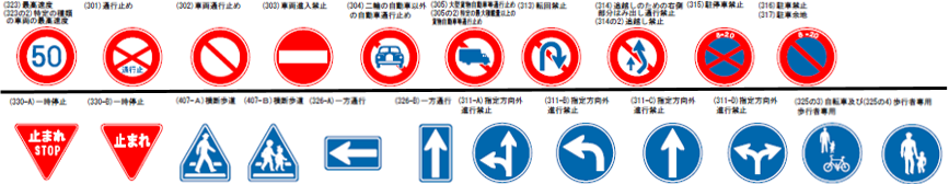 規制標識・指示標識画像一覧