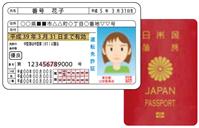 運転免許証・パスポート