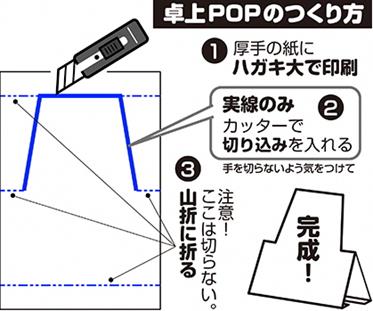 POP(1)作り方