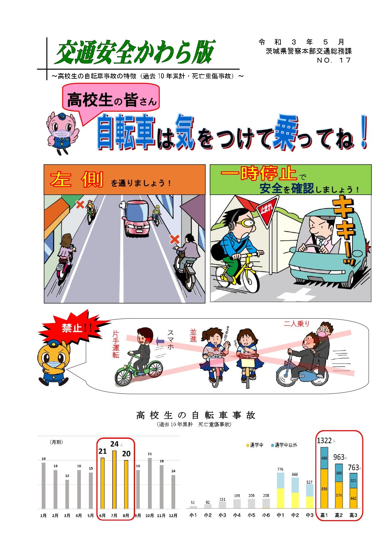 NO.17 高校生の自転車事故の特徴(過去10年累計・死亡重傷事故)